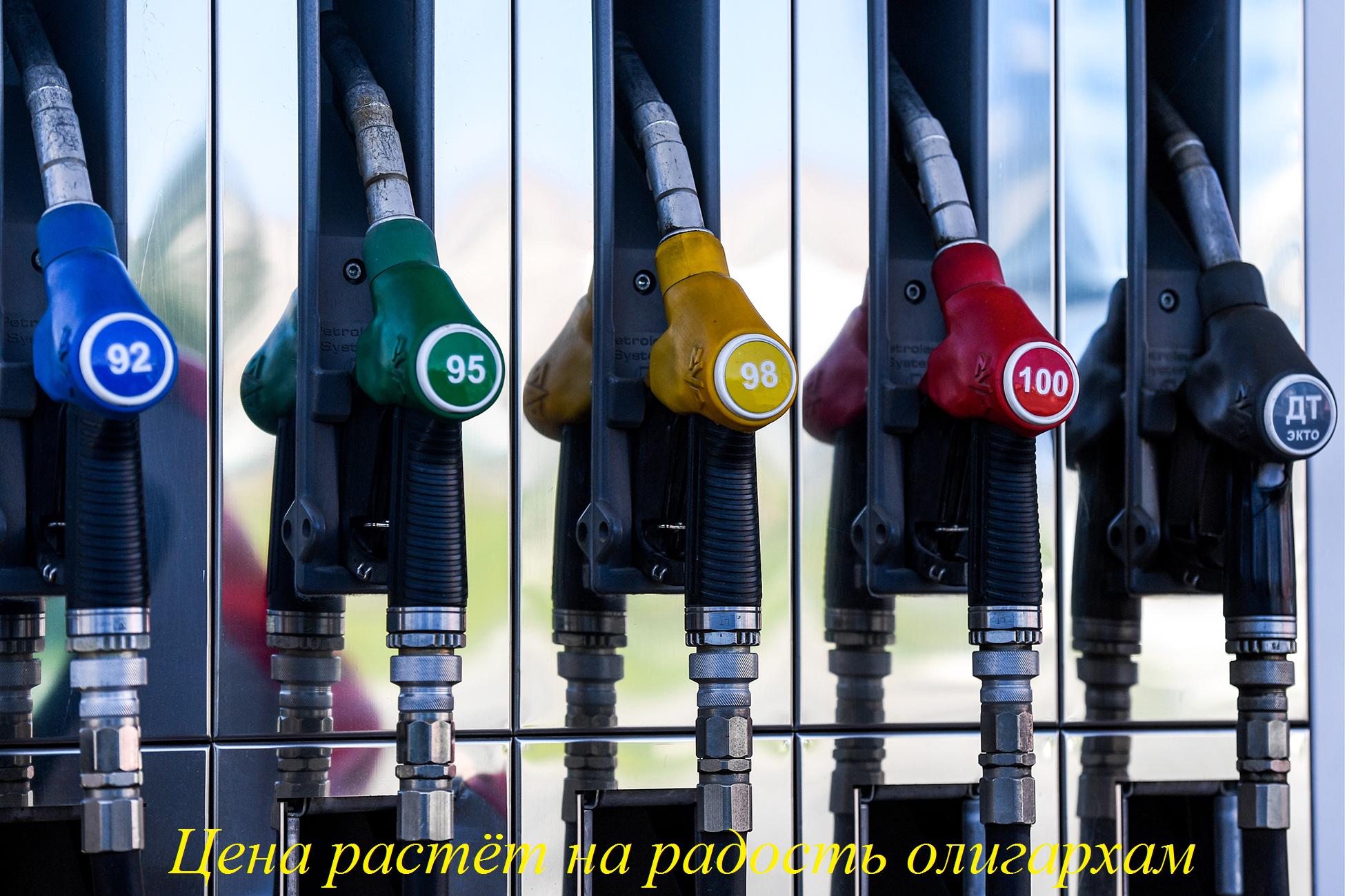 Цена на Бензин и Дизельное топливо