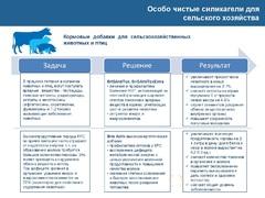 Объявление Диоксид кремния  Bris Fito в Республике Башкортостан