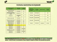 Объявление Белковая кормовая добавка Органик т.м. ДарКРОС в Москве и Московской области