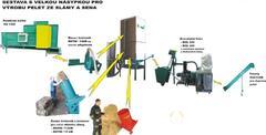Объявление Линии гранулирования  растительной биомассы. MGB 100 / MGL 200 /400 /600 /800 /1000 в Санкт-Петербурге и области