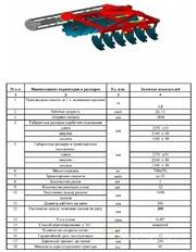 Объявление Борона дисковая БДМ 1,8х2 Н в Амурской области